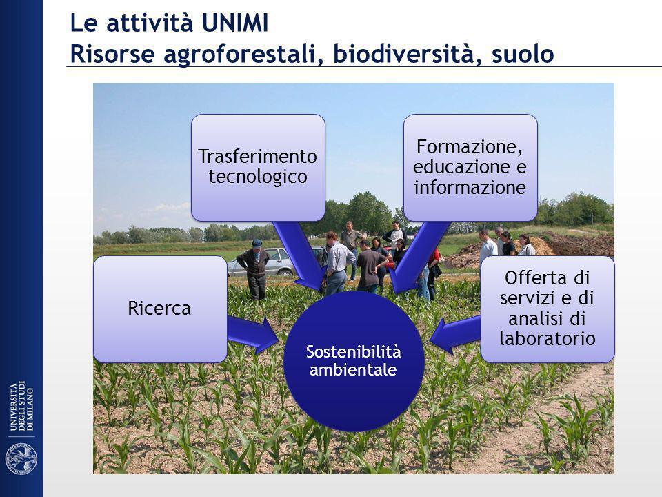 Le attività UNIMI Risorse agroforestali, biodiversità, suolo