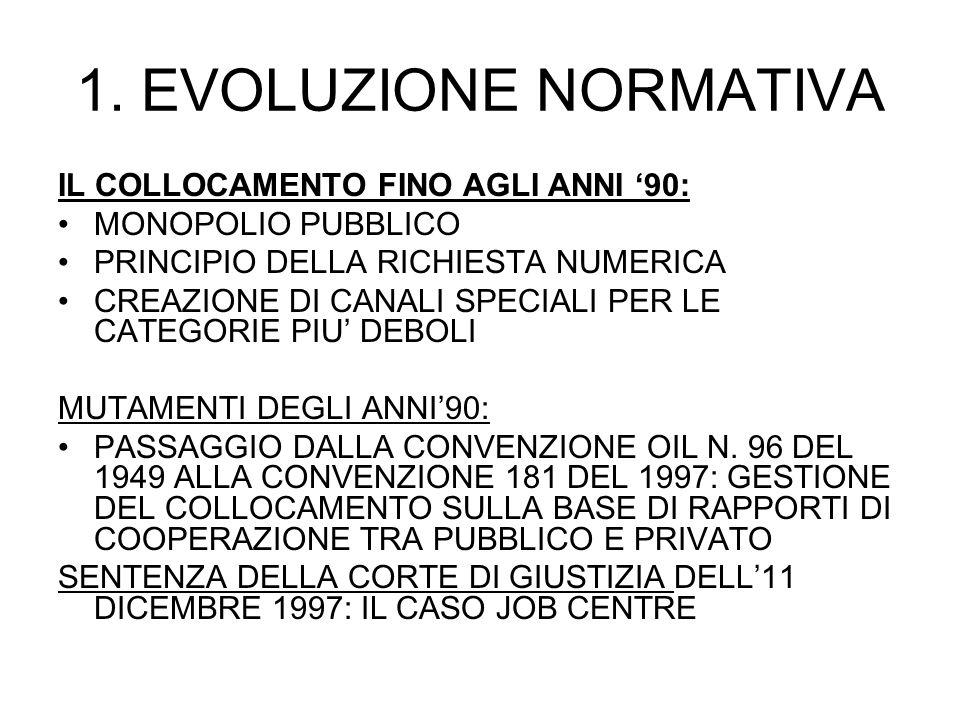 1. EVOLUZIONE NORMATIVA IL COLLOCAMENTO FINO AGLI ANNI '90: