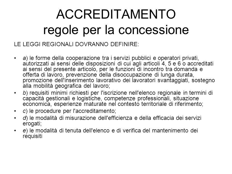 ACCREDITAMENTO regole per la concessione