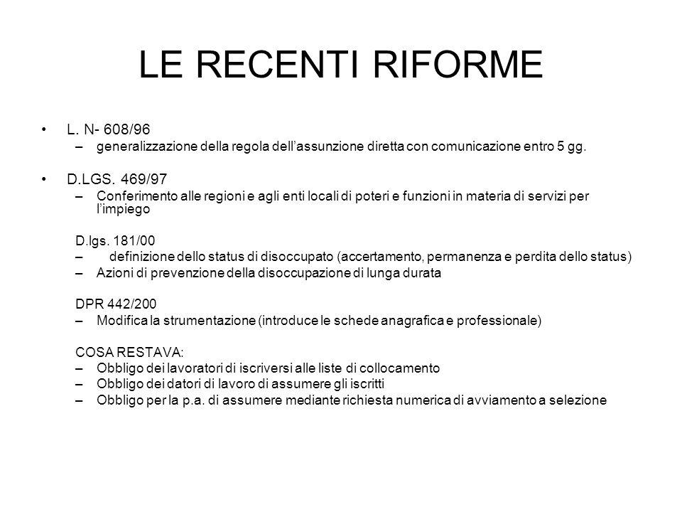 LE RECENTI RIFORME L. N- 608/96 D.LGS. 469/97