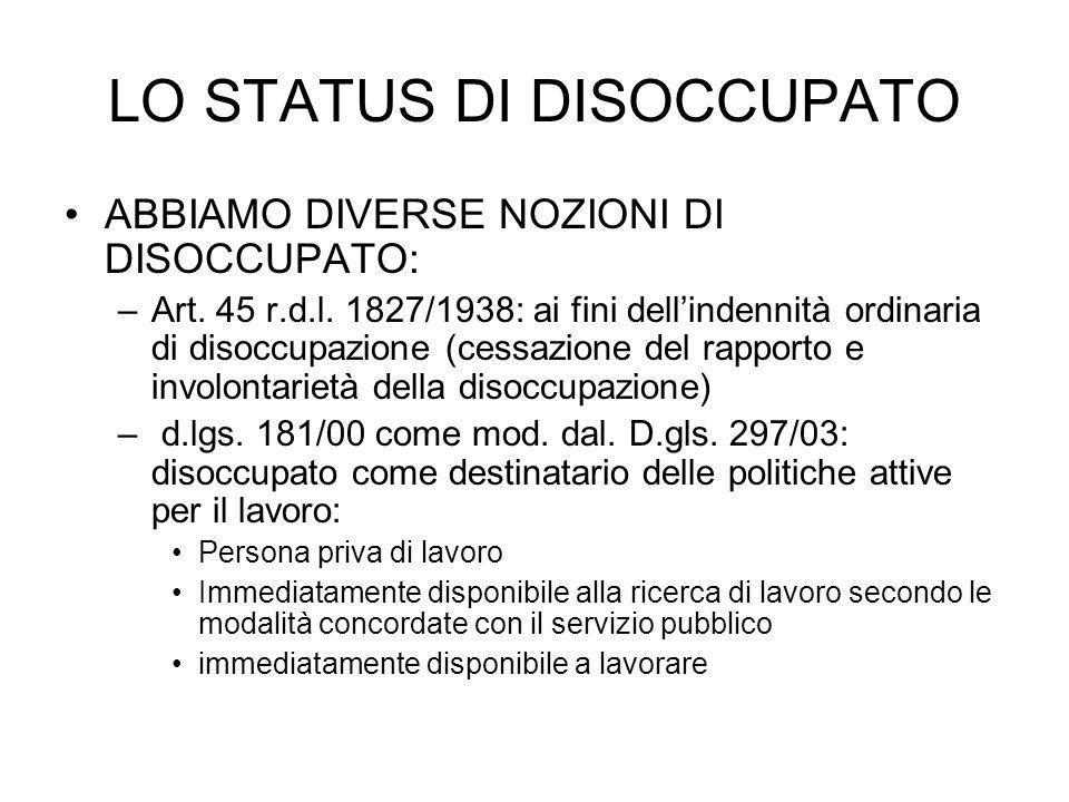LO STATUS DI DISOCCUPATO