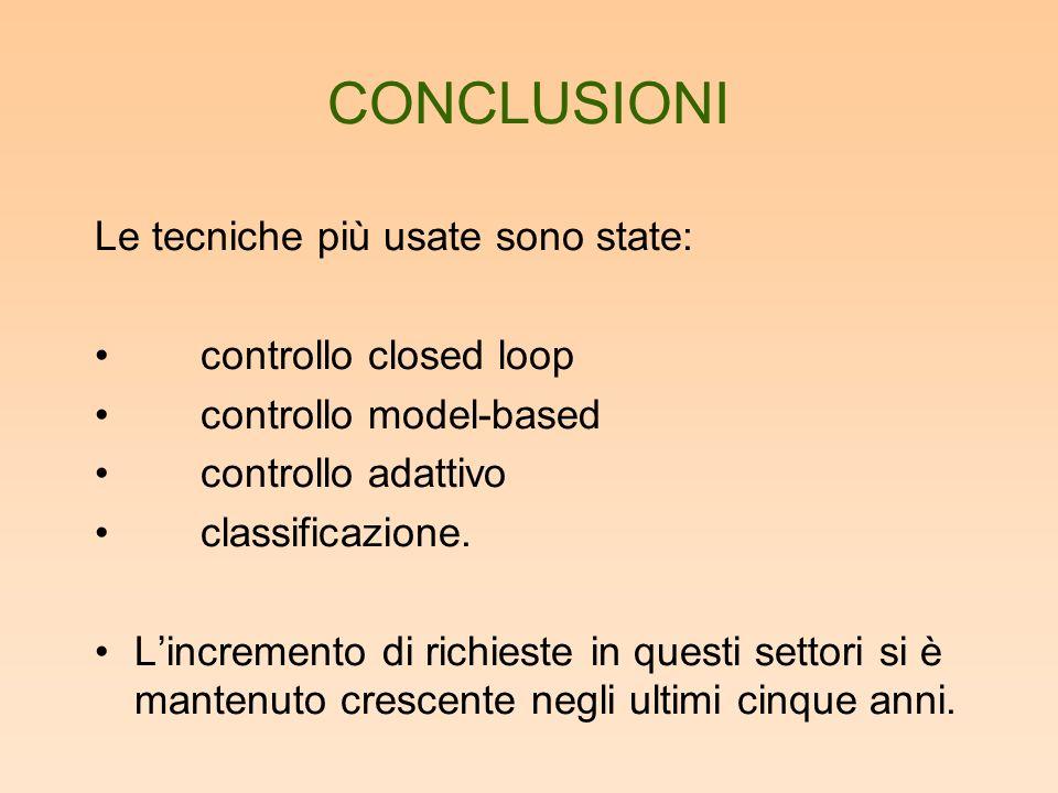 CONCLUSIONI Le tecniche più usate sono state: controllo closed loop