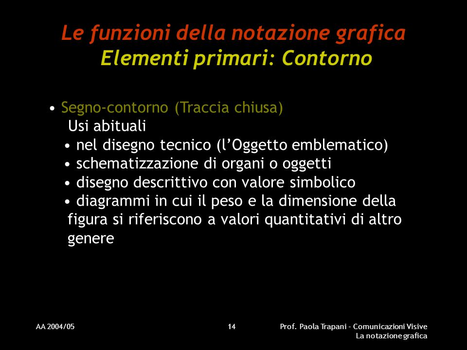 Le funzioni della notazione grafica Elementi primari: Contorno