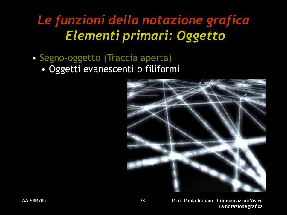 Le funzioni della notazione grafica Elementi primari: Oggetto