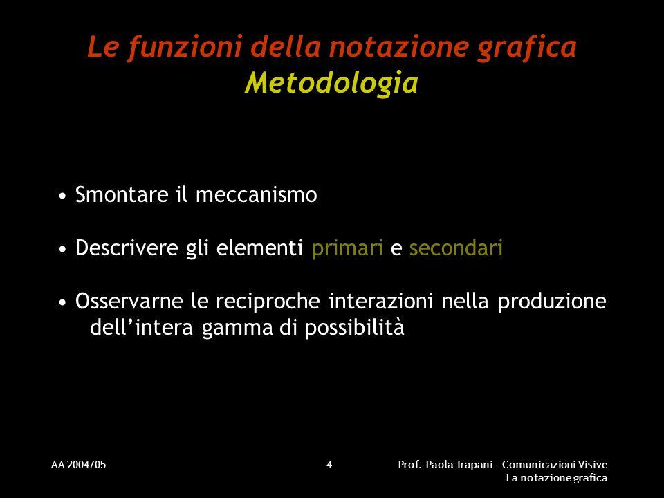 Le funzioni della notazione grafica Metodologia