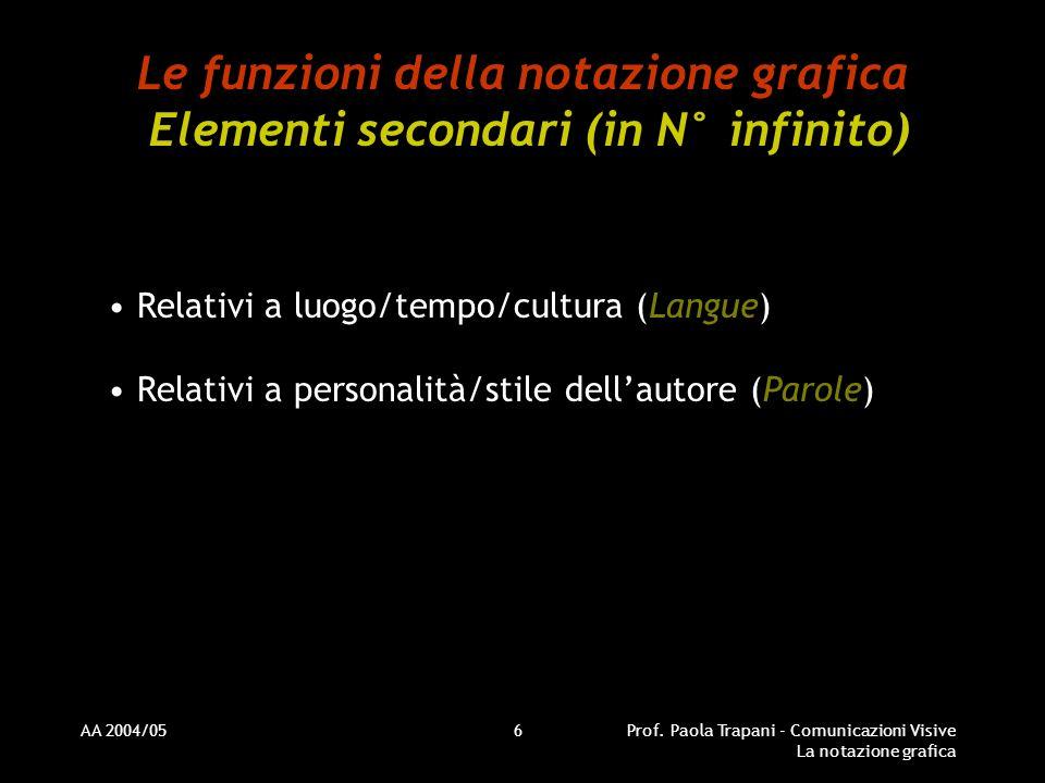 Le funzioni della notazione grafica Elementi secondari (in N° infinito)