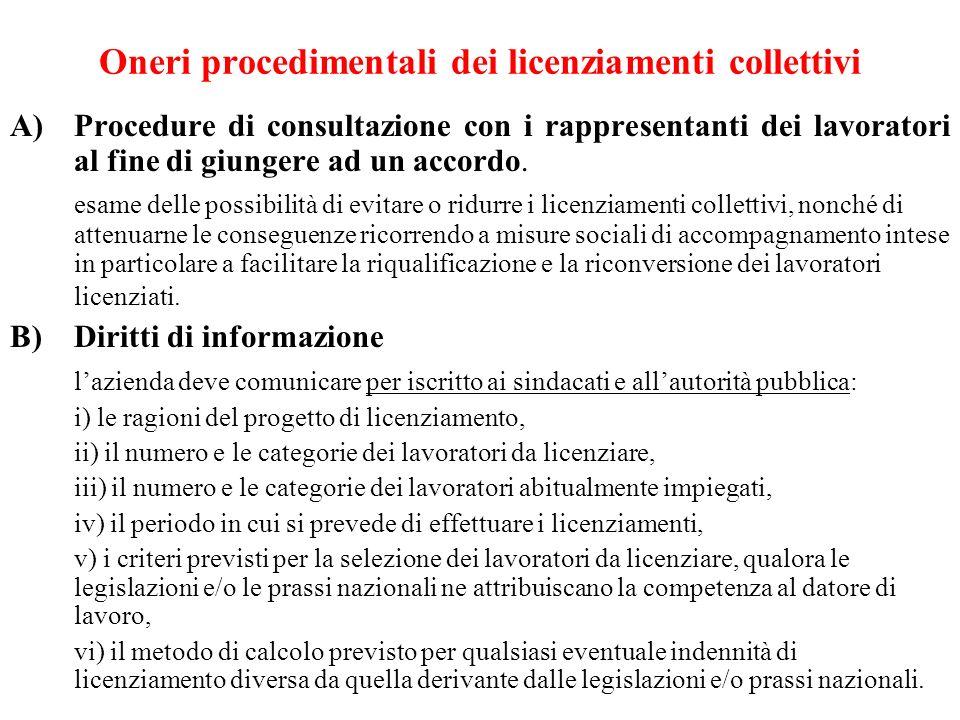 Oneri procedimentali dei licenziamenti collettivi