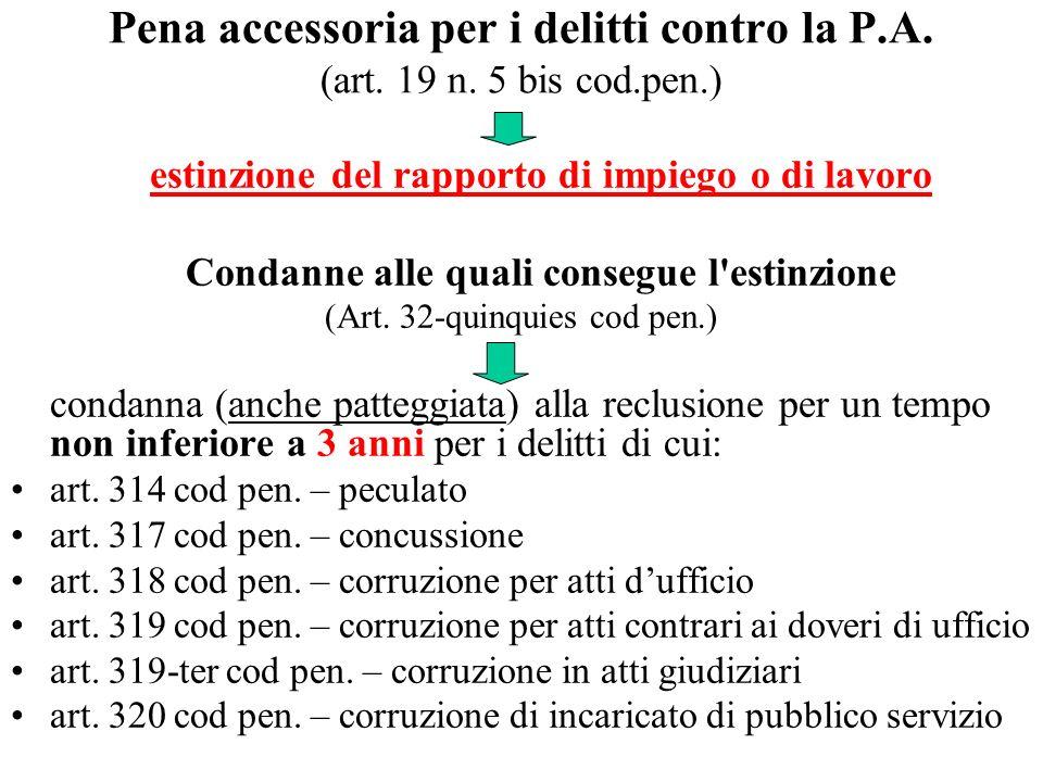 Pena accessoria per i delitti contro la P. A. (art. 19 n. 5 bis cod