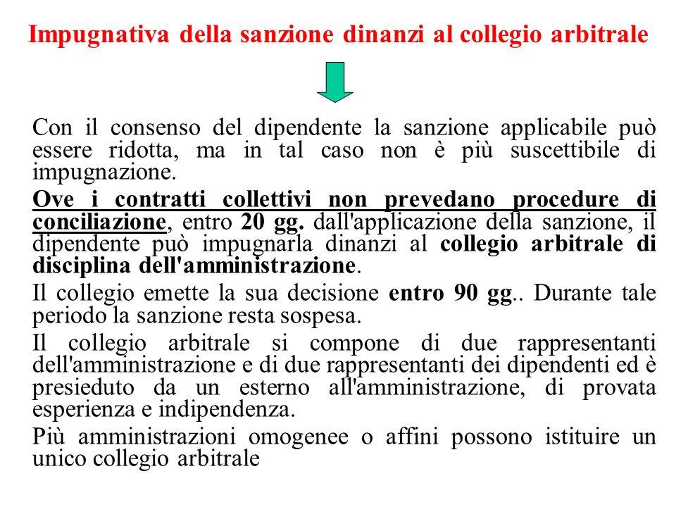 Impugnativa della sanzione dinanzi al collegio arbitrale