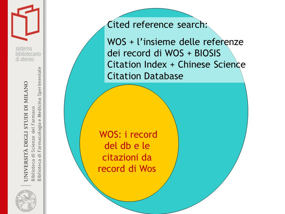 WOS: i record del db e le citazioni da record di Wos