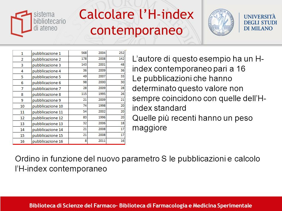 Calcolare l'H-index contemporaneo