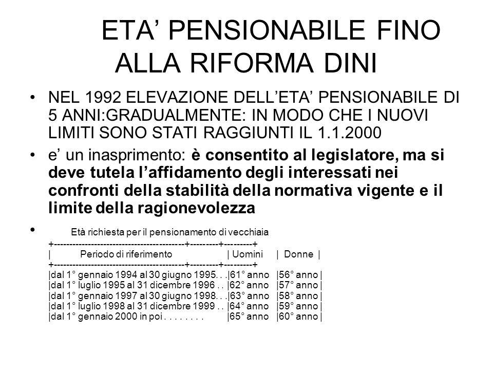 ETA' PENSIONABILE FINO ALLA RIFORMA DINI