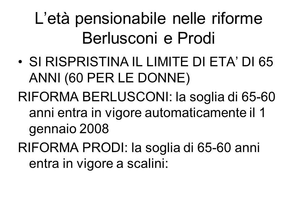 L'età pensionabile nelle riforme Berlusconi e Prodi