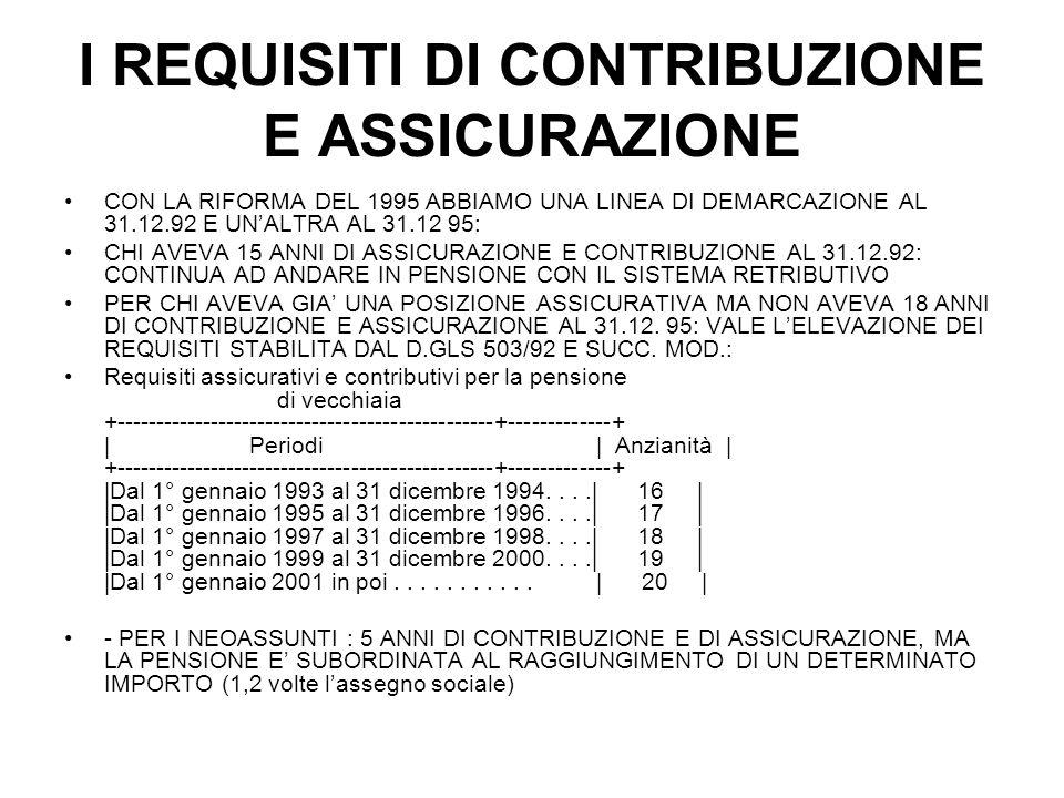 I REQUISITI DI CONTRIBUZIONE E ASSICURAZIONE