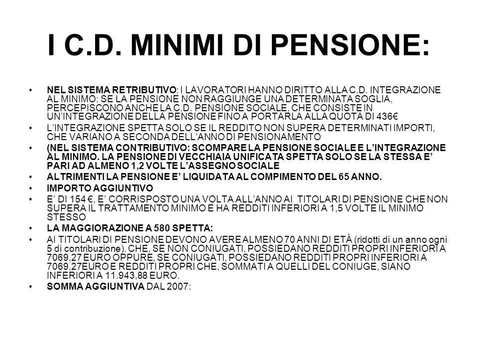 I C.D. MINIMI DI PENSIONE: