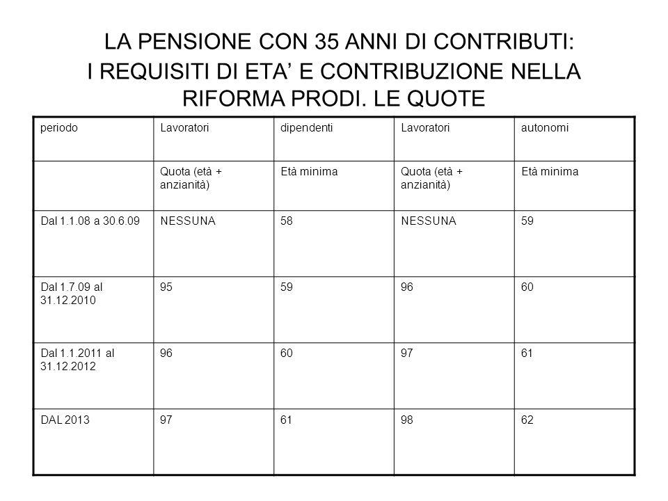 LA PENSIONE CON 35 ANNI DI CONTRIBUTI: I REQUISITI DI ETA' E CONTRIBUZIONE NELLA RIFORMA PRODI. LE QUOTE