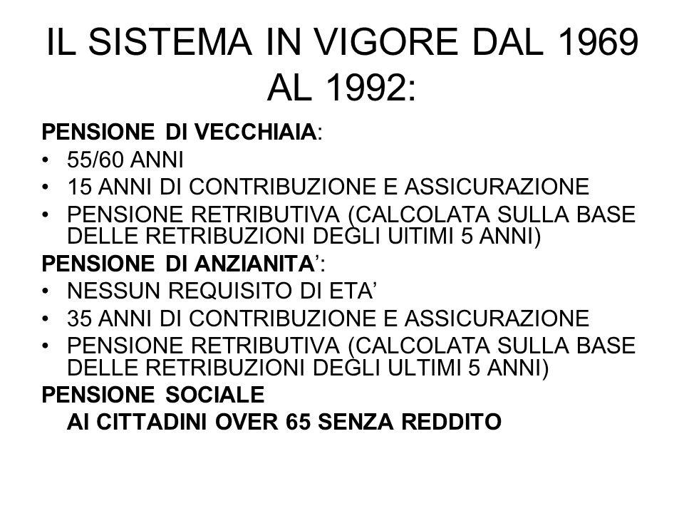 IL SISTEMA IN VIGORE DAL 1969 AL 1992: