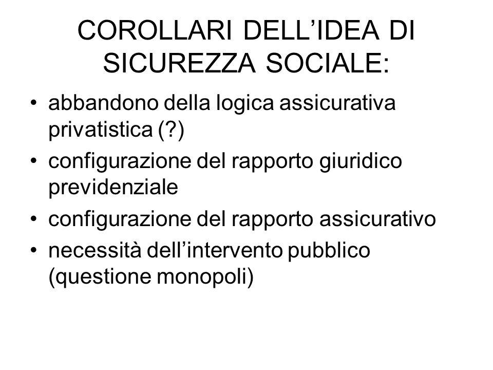 COROLLARI DELL'IDEA DI SICUREZZA SOCIALE:
