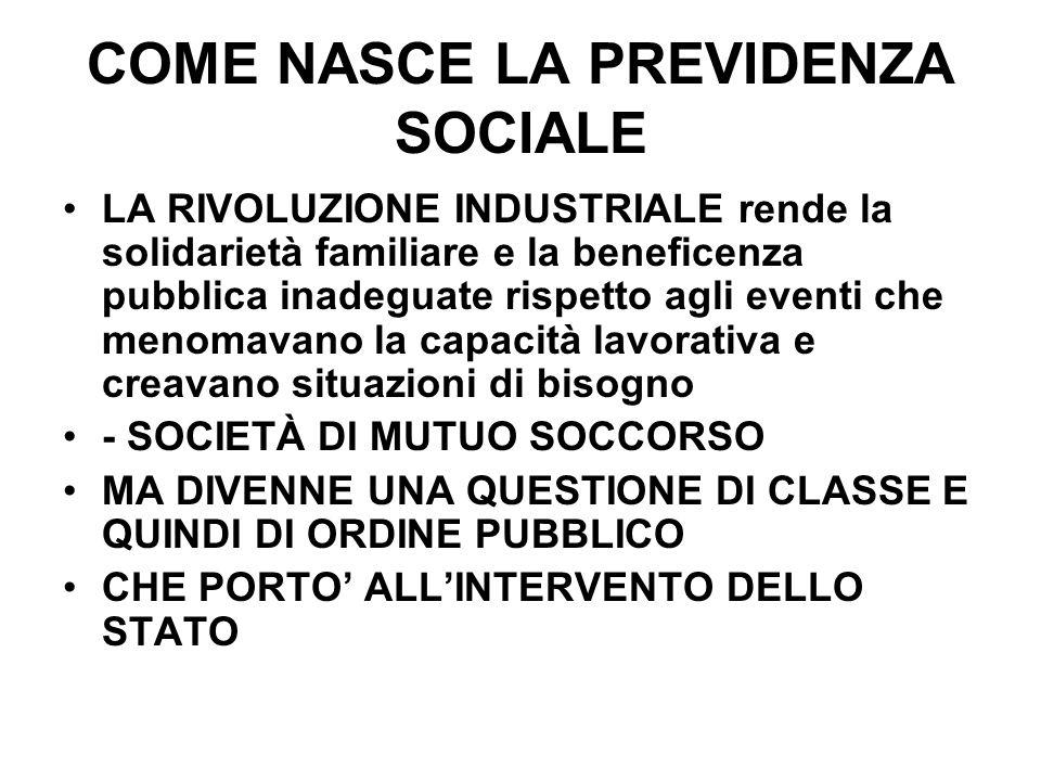 COME NASCE LA PREVIDENZA SOCIALE