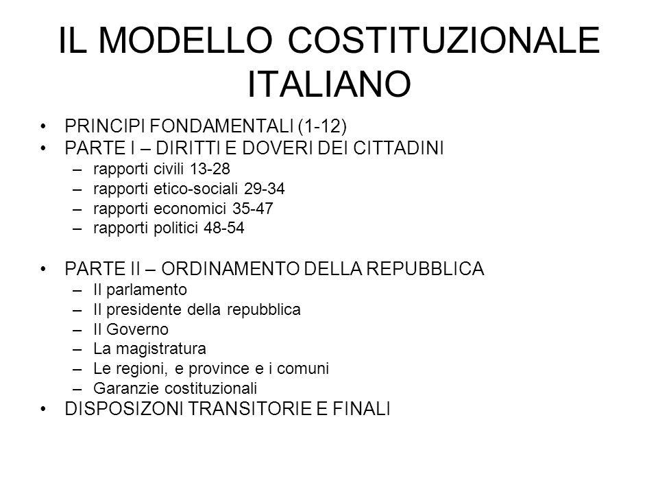 IL MODELLO COSTITUZIONALE ITALIANO