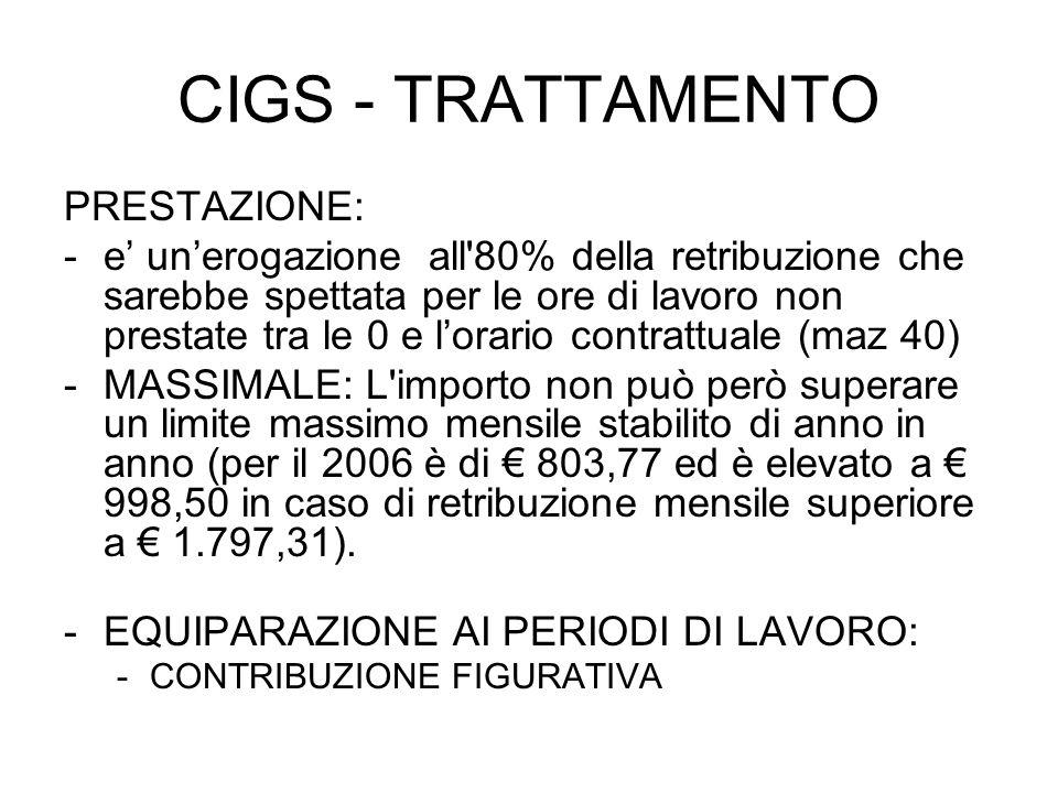 CIGS - TRATTAMENTO PRESTAZIONE: