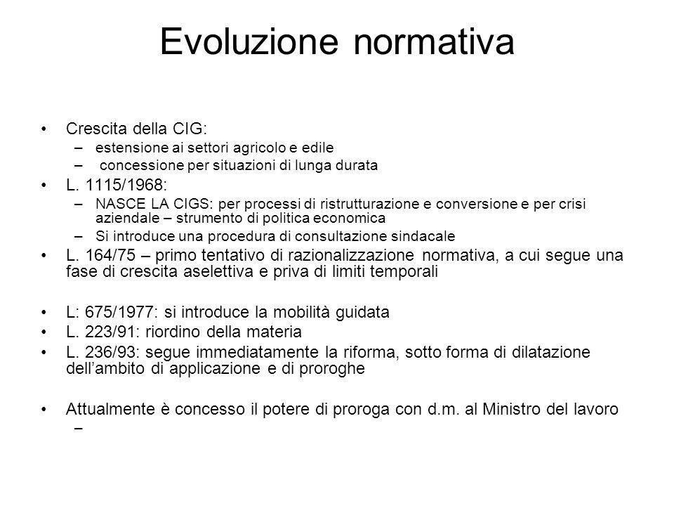 Evoluzione normativa Crescita della CIG: L. 1115/1968: