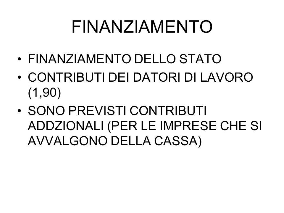 FINANZIAMENTO FINANZIAMENTO DELLO STATO