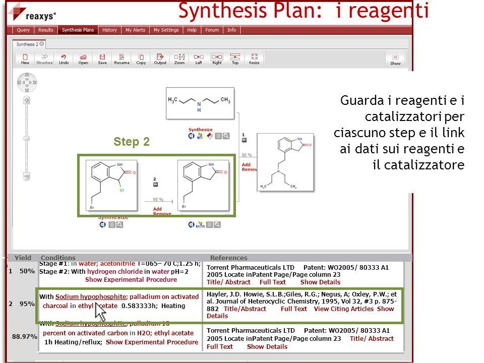 Synthesis Plan: i reagenti