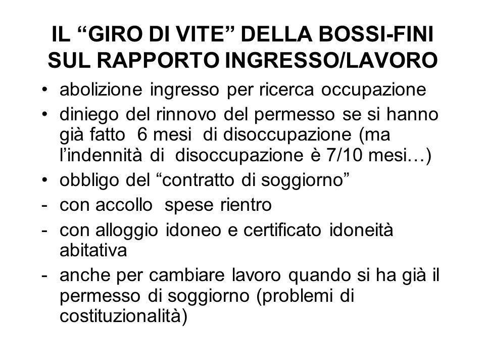 IL GIRO DI VITE DELLA BOSSI-FINI SUL RAPPORTO INGRESSO/LAVORO