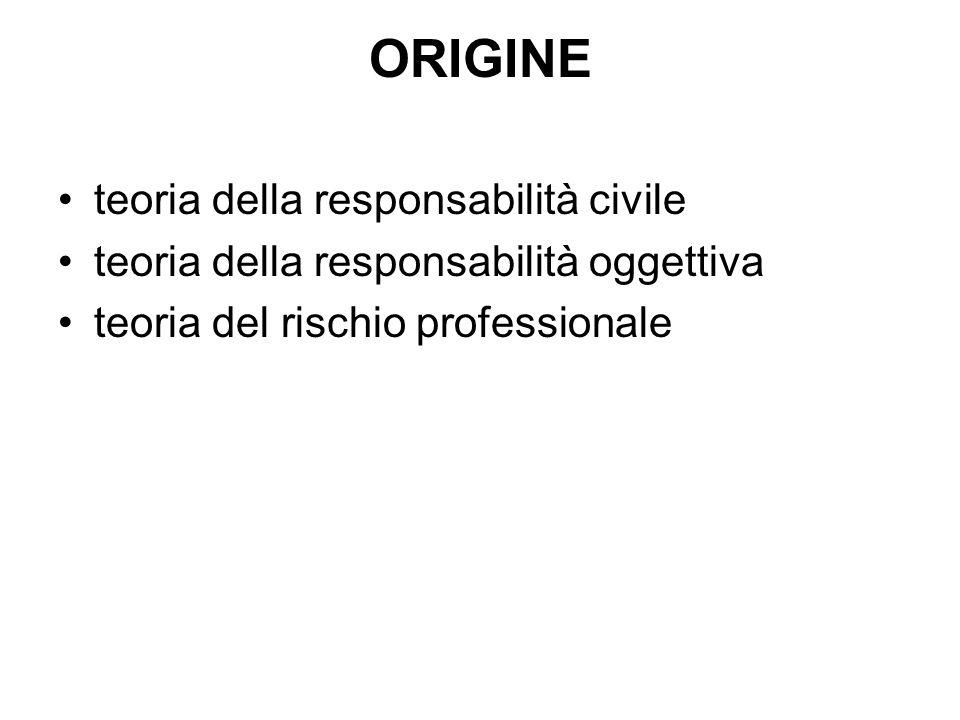 ORIGINE teoria della responsabilità civile