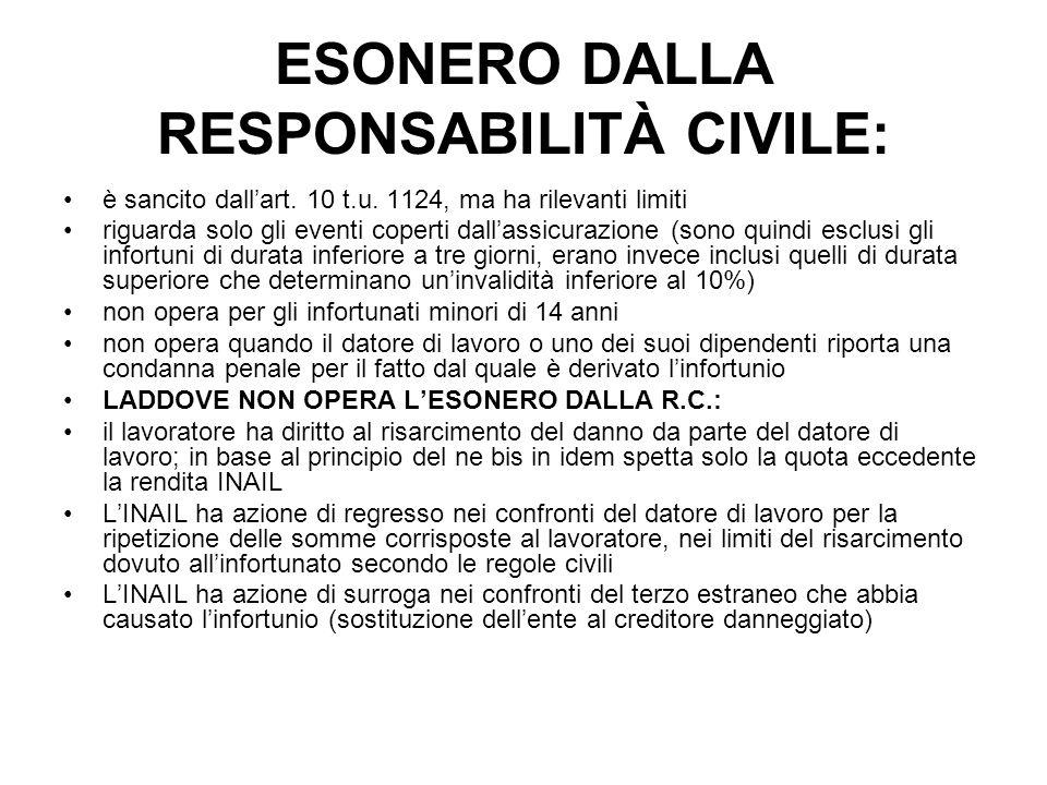 ESONERO DALLA RESPONSABILITÀ CIVILE: