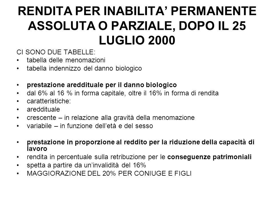 RENDITA PER INABILITA' PERMANENTE ASSOLUTA O PARZIALE, DOPO IL 25 LUGLIO 2000