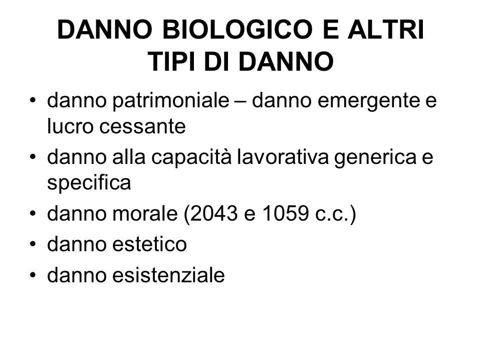 DANNO BIOLOGICO E ALTRI TIPI DI DANNO