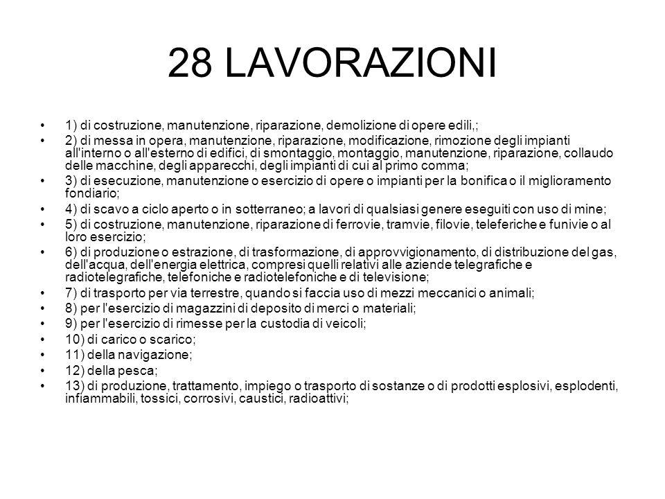 28 LAVORAZIONI 1) di costruzione, manutenzione, riparazione, demolizione di opere edili,;
