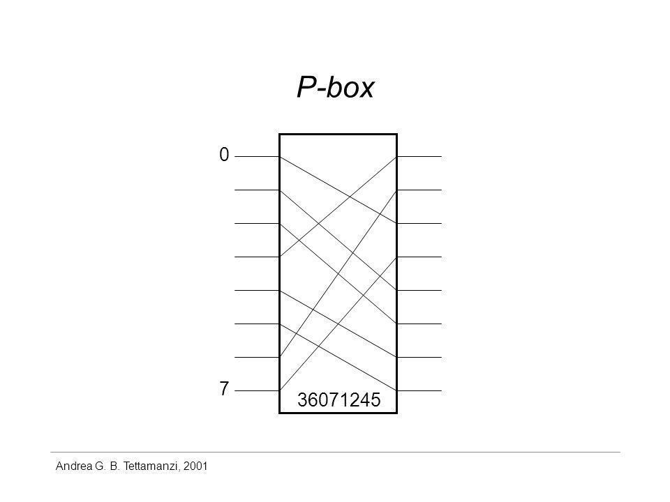 P-box 7 36071245