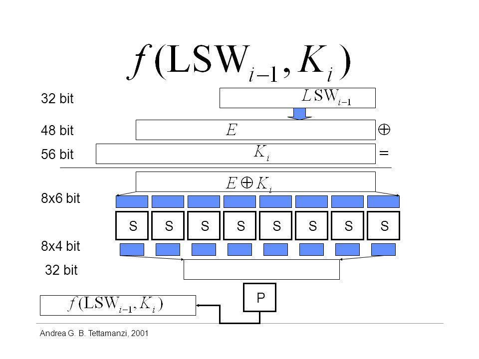 32 bit 48 bit 56 bit 8x6 bit S S S S S S S S 8x4 bit 32 bit P