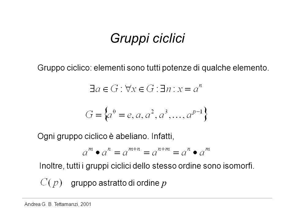 Gruppi ciclici Gruppo ciclico: elementi sono tutti potenze di qualche elemento. Ogni gruppo ciclico è abeliano. Infatti,