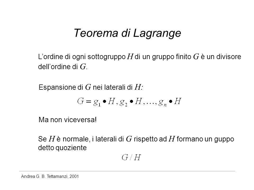 Teorema di Lagrange L'ordine di ogni sottogruppo H di un gruppo finito G è un divisore. dell'ordine di G.