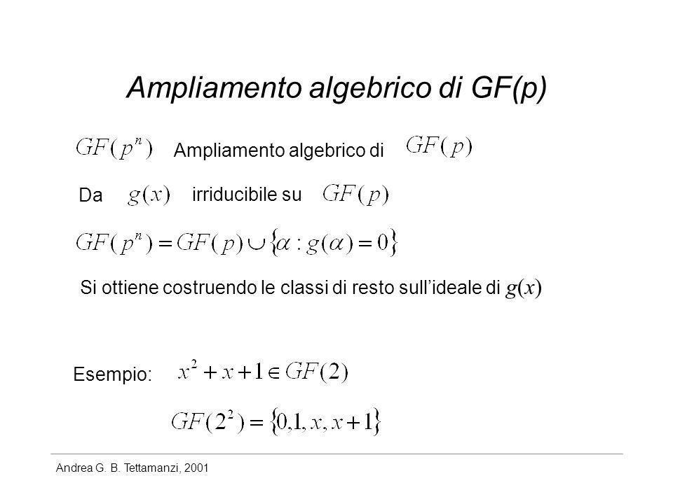 Ampliamento algebrico di GF(p)