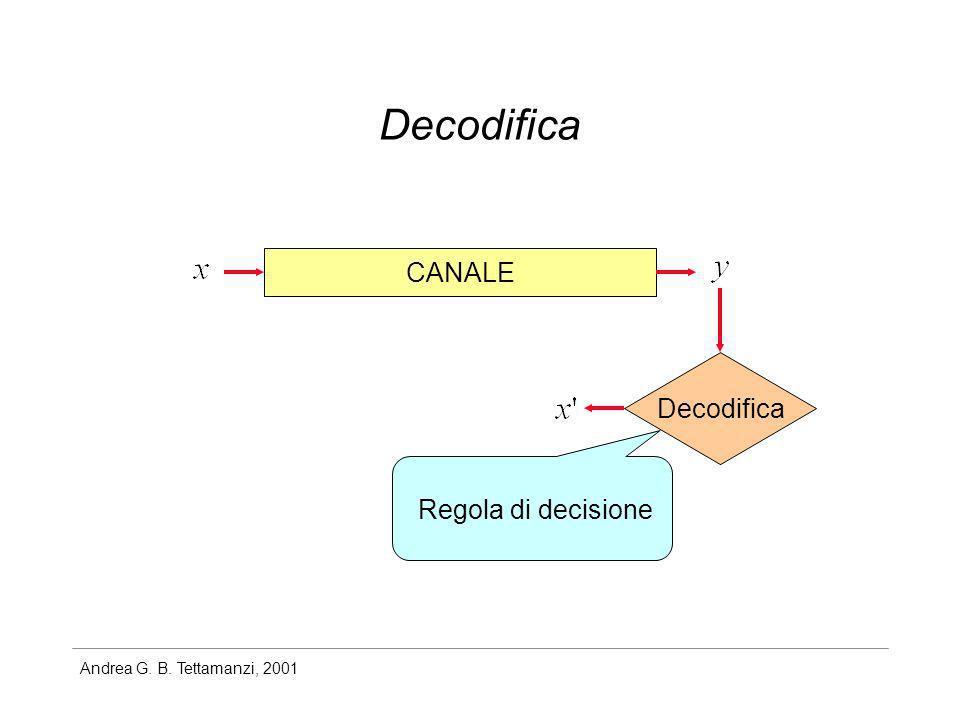 Decodifica CANALE Decodifica Regola di decisione