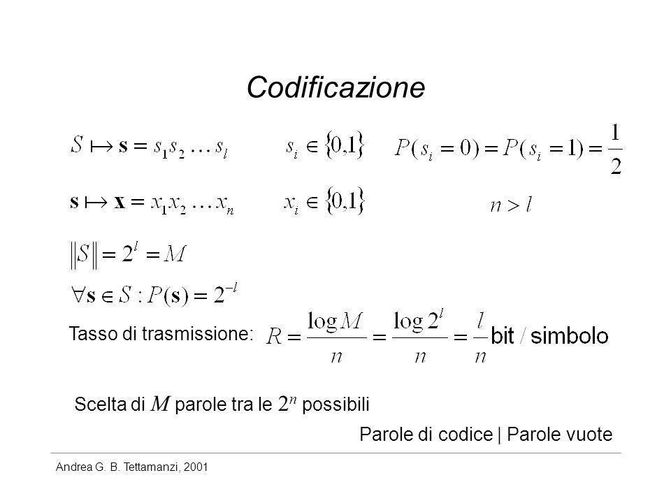Codificazione Tasso di trasmissione: