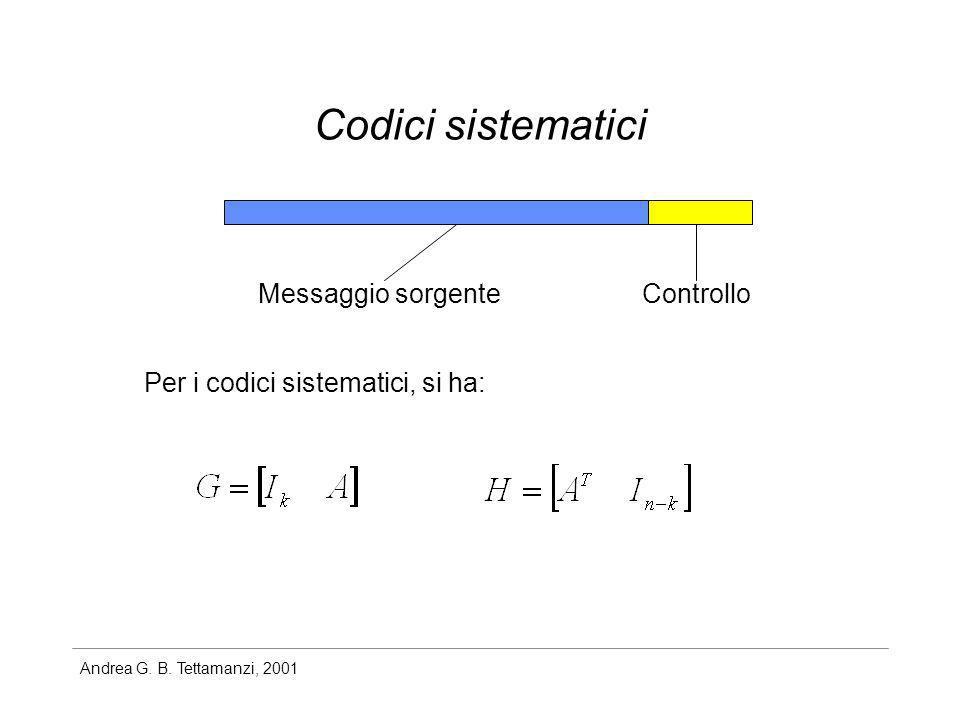 Codici sistematici Messaggio sorgente Controllo