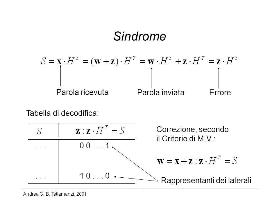 Sindrome Parola ricevuta Parola inviata Errore Tabella di decodifica: