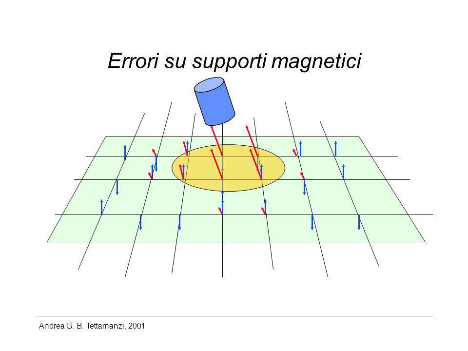 Errori su supporti magnetici