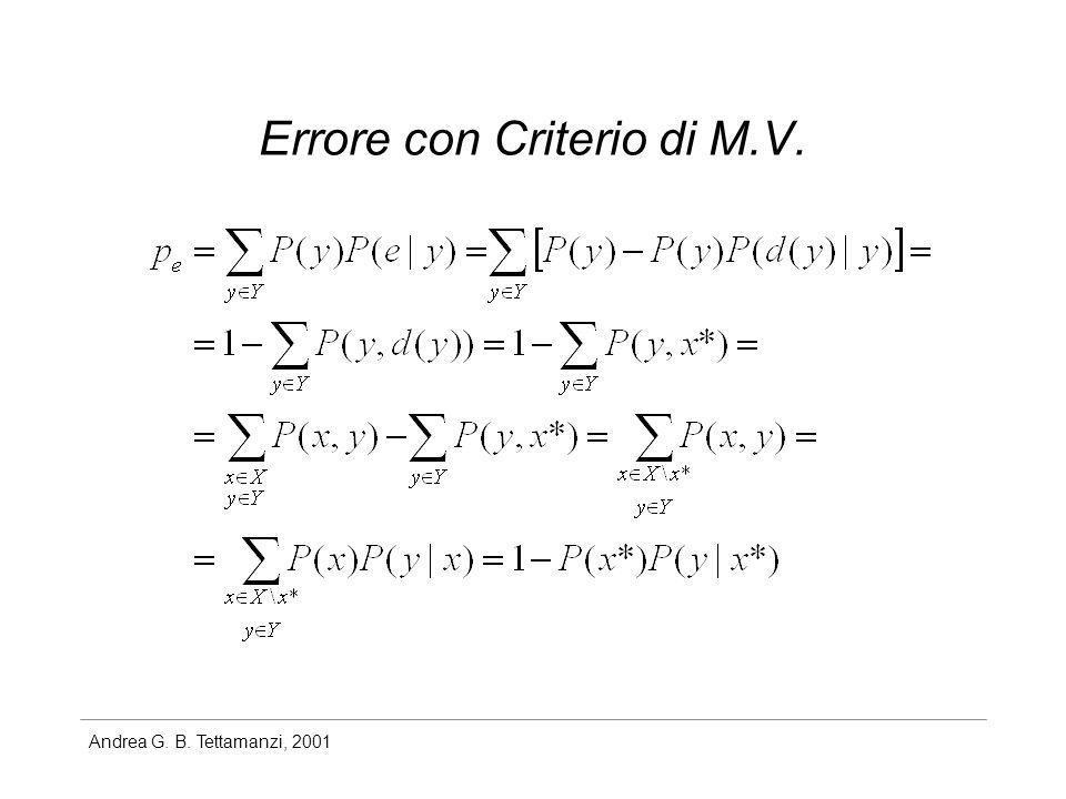 Errore con Criterio di M.V.