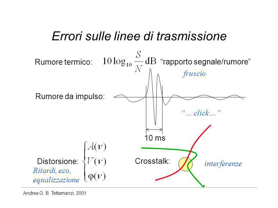 Errori sulle linee di trasmissione