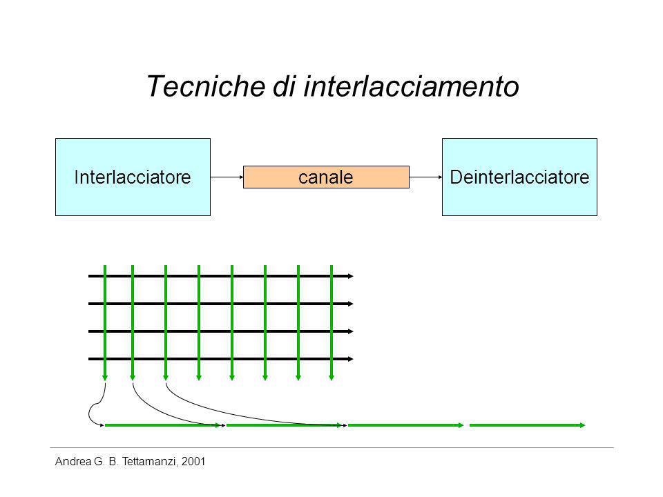 Tecniche di interlacciamento