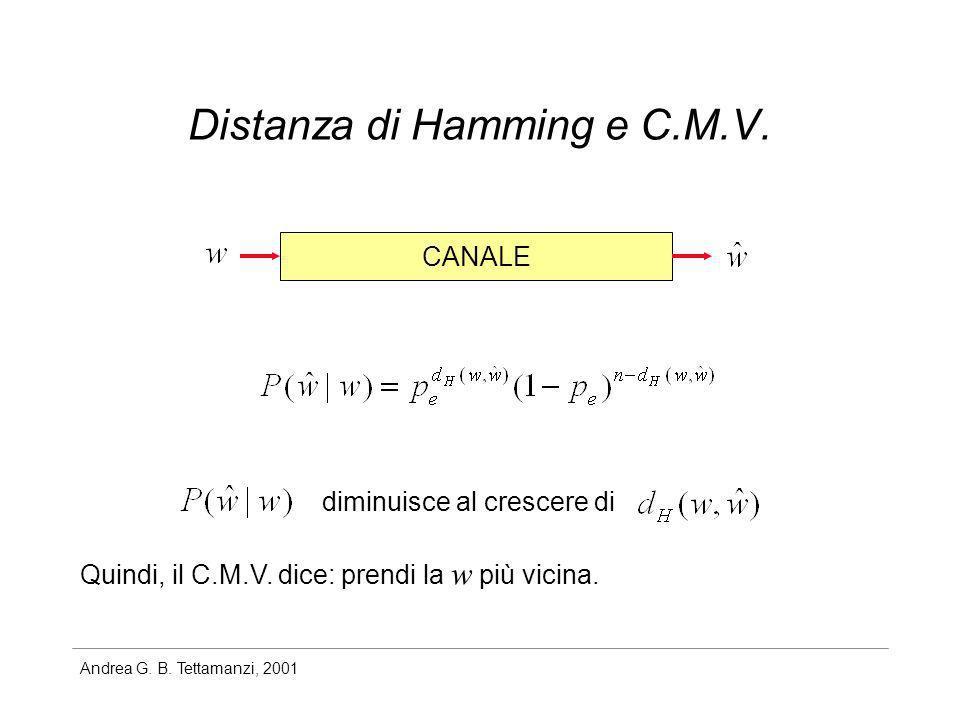 Distanza di Hamming e C.M.V.