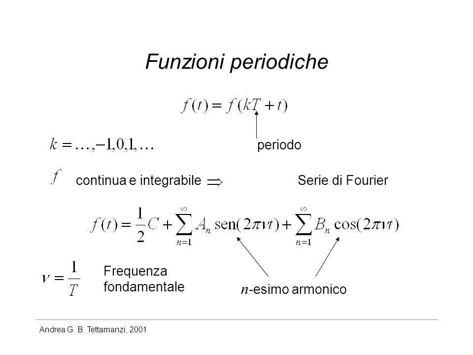 Funzioni periodiche n-esimo armonico periodo continua e integrabile