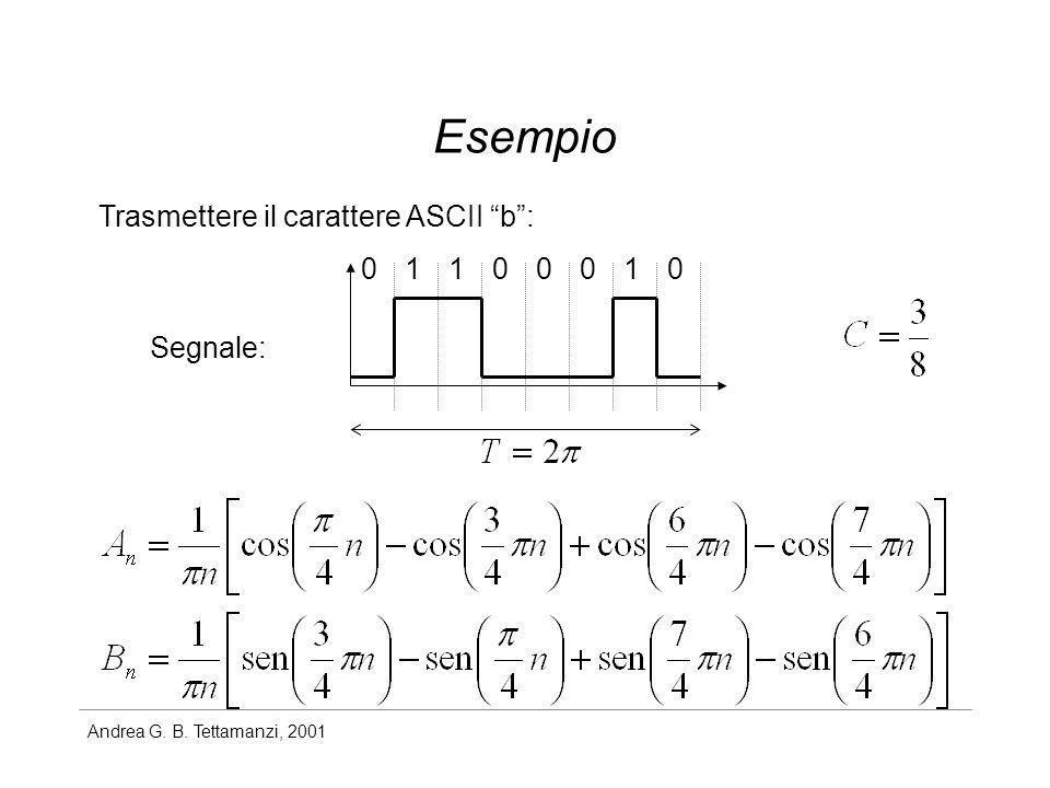 Esempio Trasmettere il carattere ASCII b : 1 Segnale: